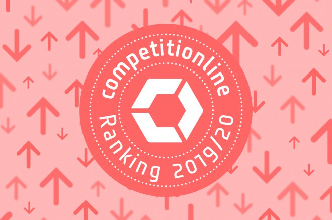 competitionline Ranking 2019/2020!